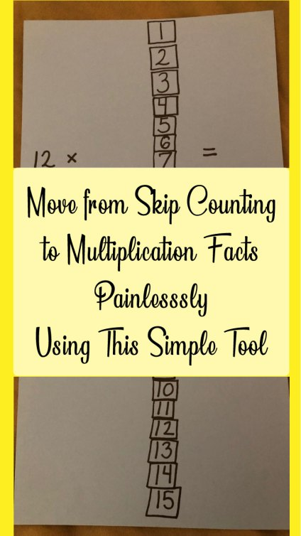 Multiplication-to-Skip-Counting